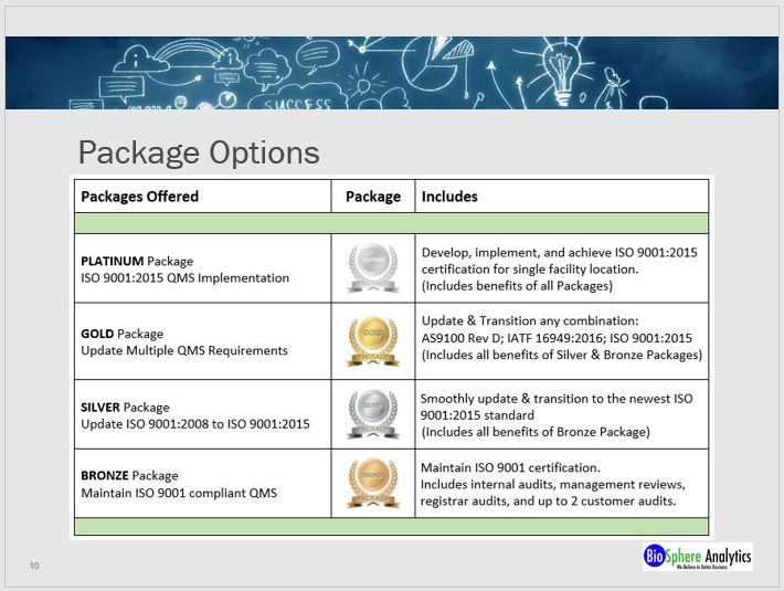 PPT - Packages